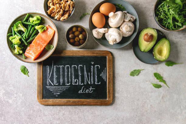 régime cétogène, produits de régime de keto